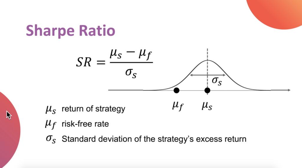 評估量化投資策略的好壞:Sharp Ratio