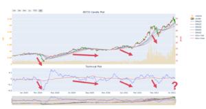 小型股噴發的日子結束了?ADLs 指標顯示:接下來是決定性的時刻!